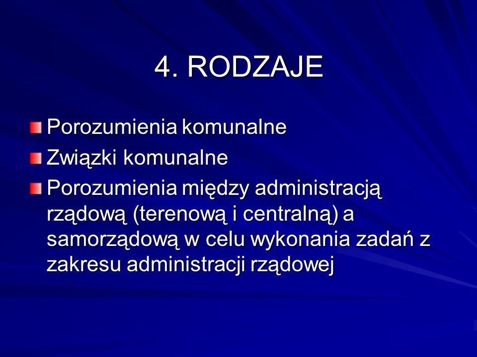 4. RODZAJE Porozumienia komunalne Związki komunalne Porozumienia między administracją rządową (terenową i centralną) a samorządową w celu wykonania za