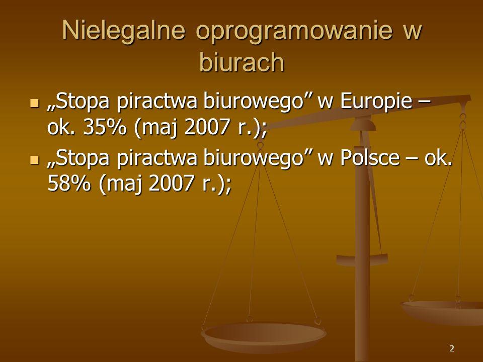 2 Nielegalne oprogramowanie w biurach Stopa piractwa biurowego w Europie – ok.
