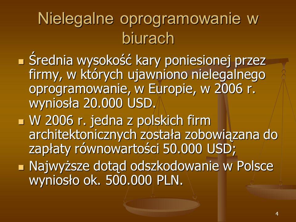 4 Nielegalne oprogramowanie w biurach Średnia wysokość kary poniesionej przez firmy, w których ujawniono nielegalnego oprogramowanie, w Europie, w 2006 r.