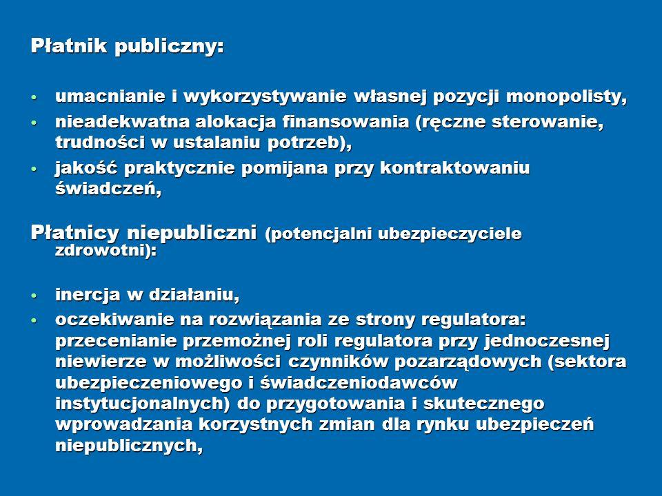Płatnik publiczny: umacnianie i wykorzystywanie własnej pozycji monopolisty, umacnianie i wykorzystywanie własnej pozycji monopolisty, nieadekwatna alokacja finansowania (ręczne sterowanie, trudności w ustalaniu potrzeb), nieadekwatna alokacja finansowania (ręczne sterowanie, trudności w ustalaniu potrzeb), jakość praktycznie pomijana przy kontraktowaniu świadczeń, jakość praktycznie pomijana przy kontraktowaniu świadczeń, Płatnicy niepubliczni (potencjalni ubezpieczyciele zdrowotni): inercja w działaniu, inercja w działaniu, oczekiwanie na rozwiązania ze strony regulatora: przecenianie przemożnej roli regulatora przy jednoczesnej niewierze w możliwości czynników pozarządowych (sektora ubezpieczeniowego i świadczeniodawców instytucjonalnych) do przygotowania i skutecznego wprowadzania korzystnych zmian dla rynku ubezpieczeń niepublicznych, oczekiwanie na rozwiązania ze strony regulatora: przecenianie przemożnej roli regulatora przy jednoczesnej niewierze w możliwości czynników pozarządowych (sektora ubezpieczeniowego i świadczeniodawców instytucjonalnych) do przygotowania i skutecznego wprowadzania korzystnych zmian dla rynku ubezpieczeń niepublicznych,