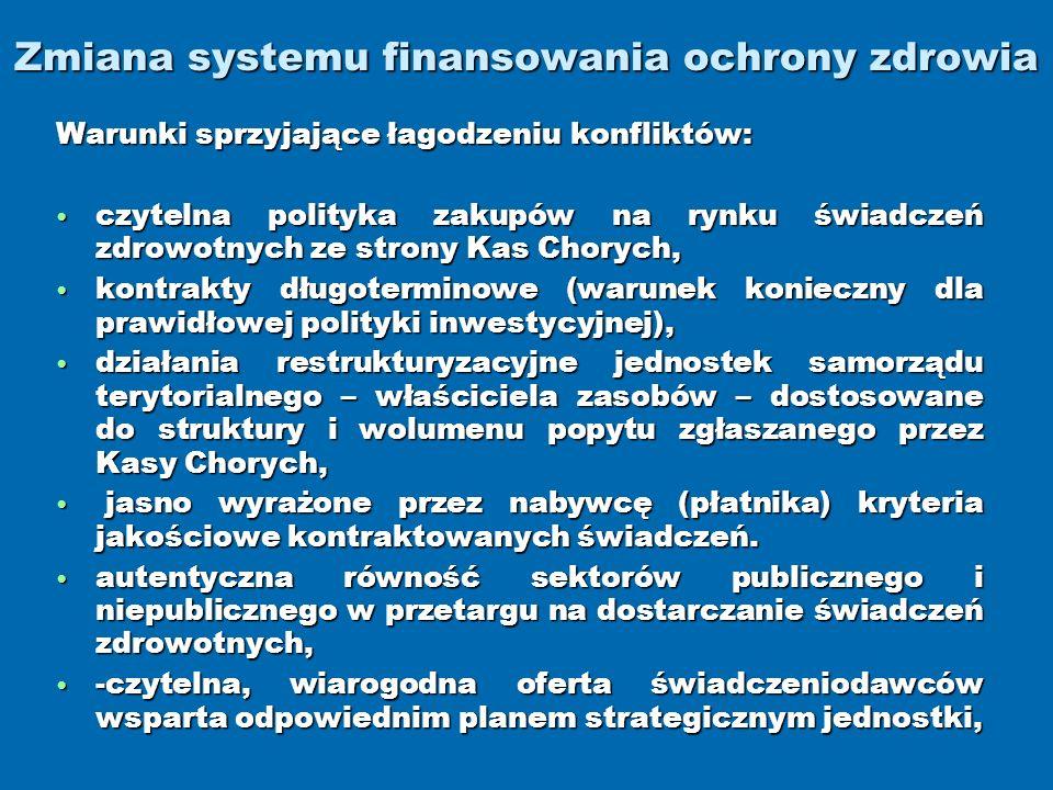 Zmiana systemu finansowania ochrony zdrowia Warunki sprzyjające łagodzeniu konfliktów: czytelna polityka zakupów na rynku świadczeń zdrowotnych ze strony Kas Chorych, czytelna polityka zakupów na rynku świadczeń zdrowotnych ze strony Kas Chorych, kontrakty długoterminowe (warunek konieczny dla prawidłowej polityki inwestycyjnej), kontrakty długoterminowe (warunek konieczny dla prawidłowej polityki inwestycyjnej), działania restrukturyzacyjne jednostek samorządu terytorialnego – właściciela zasobów – dostosowane do struktury i wolumenu popytu zgłaszanego przez Kasy Chorych, działania restrukturyzacyjne jednostek samorządu terytorialnego – właściciela zasobów – dostosowane do struktury i wolumenu popytu zgłaszanego przez Kasy Chorych, jasno wyrażone przez nabywcę (płatnika) kryteria jakościowe kontraktowanych świadczeń.