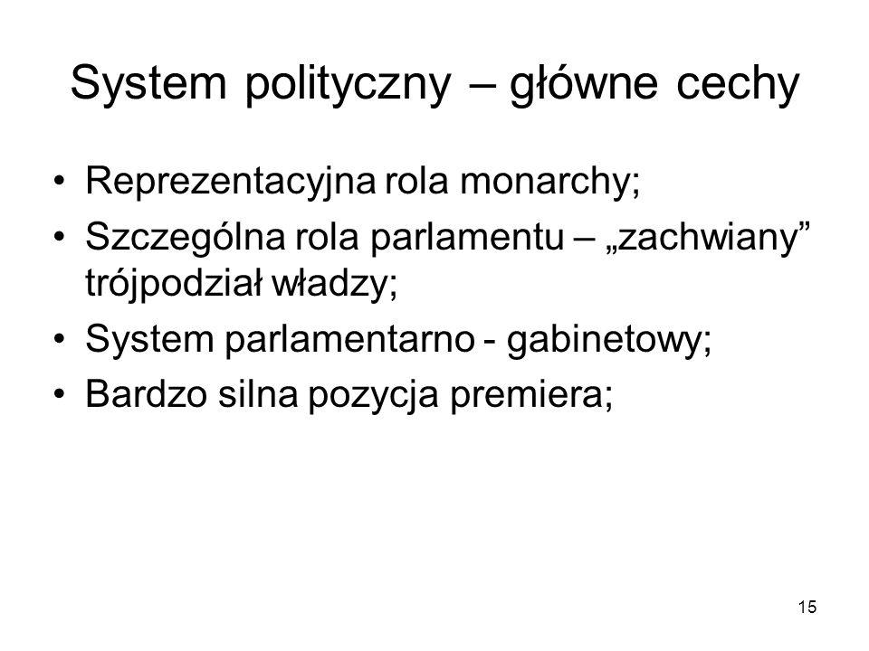 15 System polityczny – główne cechy Reprezentacyjna rola monarchy; Szczególna rola parlamentu – zachwiany trójpodział władzy; System parlamentarno - g