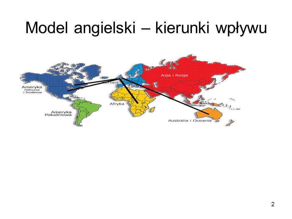 3 Model angielski (brytyjski) – kierunki wpływu Europa (Cypr, Gibraltar, Malta) Afryka (Nigeria, Kamerun, Kenia, Egipt, RPA) Ameryka Północna (USA, Kanada) Azja (Indie, Pakistan, Kuwejt, Hong Kong, Singapur) Australia, Nowa Zelandia