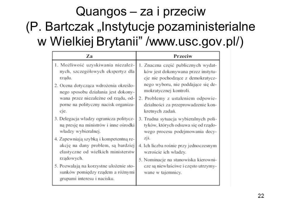 22 Quangos – za i przeciw (P. Bartczak Instytucje pozaministerialne w Wielkiej Brytanii /www.usc.gov.pl/)