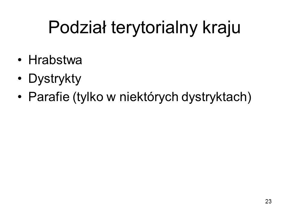 23 Podział terytorialny kraju Hrabstwa Dystrykty Parafie (tylko w niektórych dystryktach)