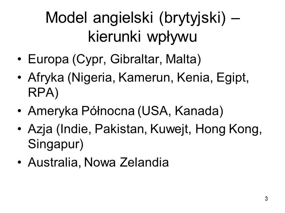 3 Model angielski (brytyjski) – kierunki wpływu Europa (Cypr, Gibraltar, Malta) Afryka (Nigeria, Kamerun, Kenia, Egipt, RPA) Ameryka Północna (USA, Ka