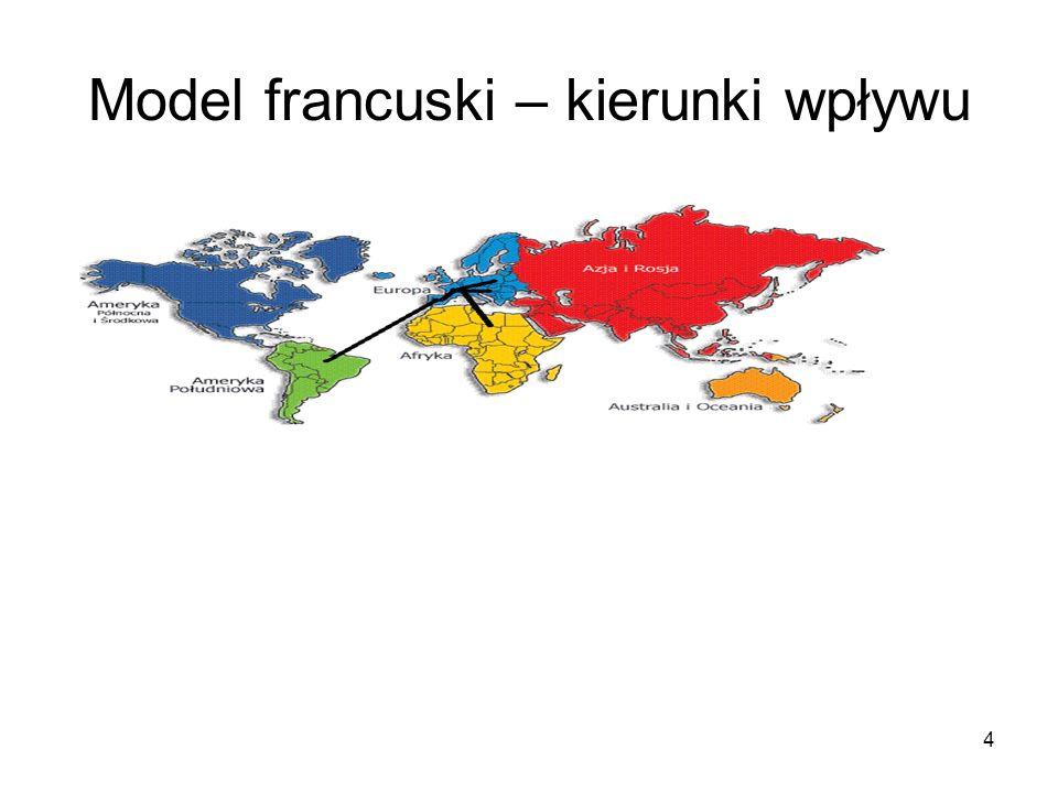 4 Model francuski – kierunki wpływu
