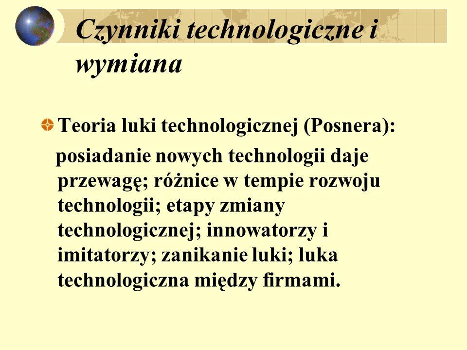 Czynniki technologiczne i wymiana Teoria luki technologicznej (Posnera): posiadanie nowych technologii daje przewagę; różnice w tempie rozwoju technol