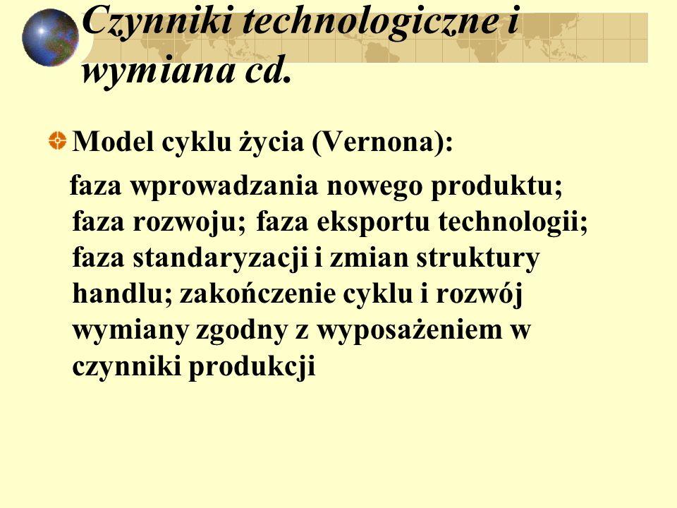 Czynniki technologiczne i wymiana cd. Model cyklu życia (Vernona): faza wprowadzania nowego produktu; faza rozwoju; faza eksportu technologii; faza st