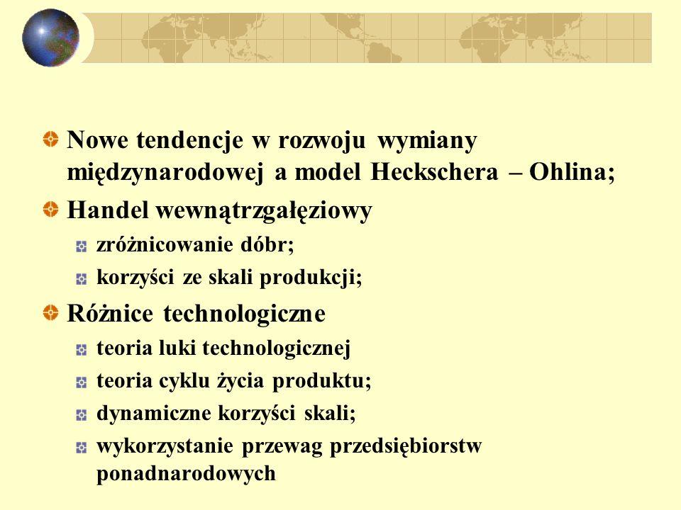 Nowe tendencje w rozwoju wymiany międzynarodowej a model Heckschera – Ohlina; Handel wewnątrzgałęziowy zróżnicowanie dóbr; korzyści ze skali produkcji