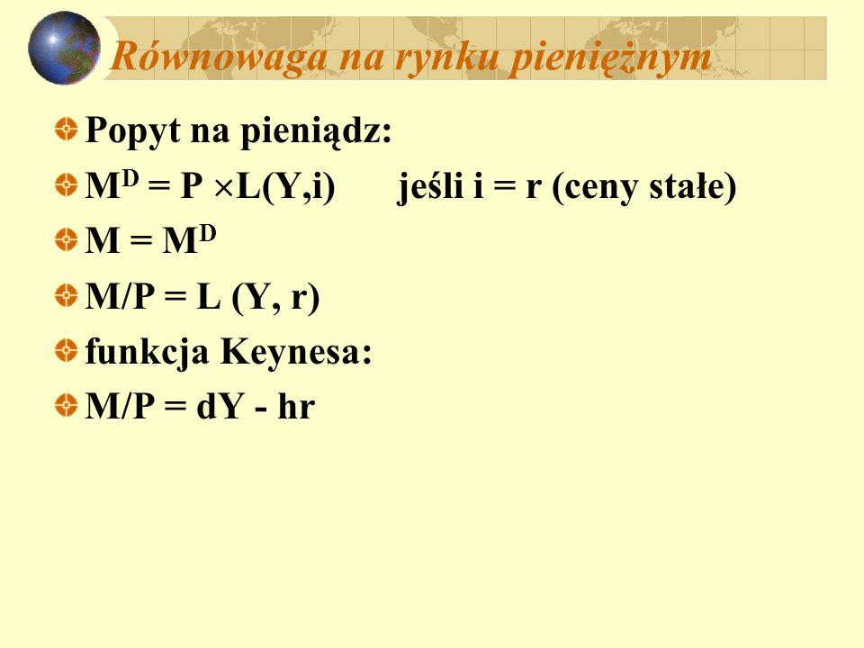 Równowaga na rynku pieniężnym Popyt na pieniądz: M D = P L(Y,i)jeśli i = r (ceny stałe) M = M D M/P = L (Y, r) funkcja Keynesa: M/P = dY - hr
