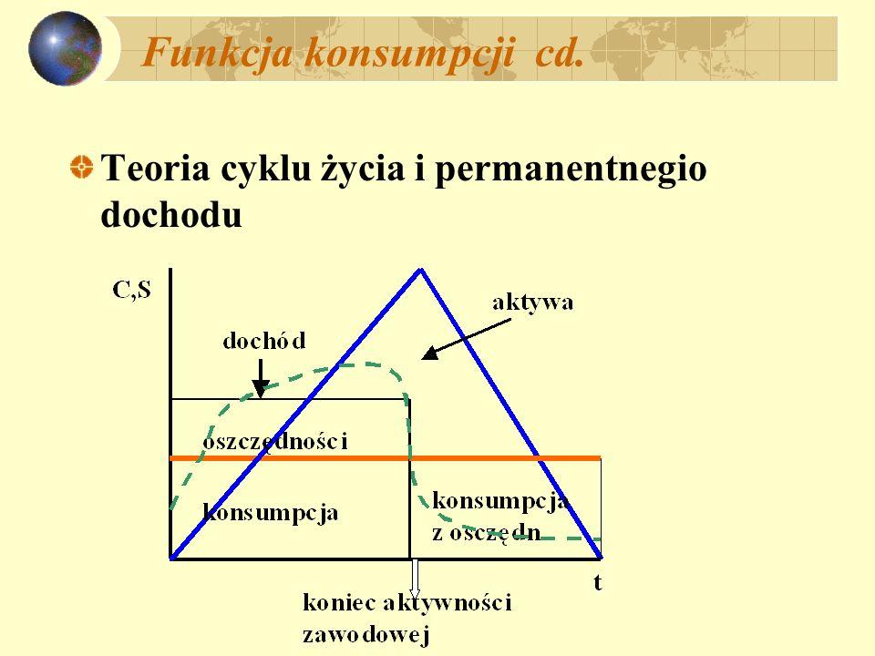 Funkcja konsumpcji cd. Teoria cyklu życia i permanentnegio dochodu