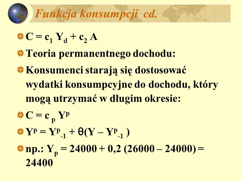 Funkcja konsumpcji cd. C = c 1 Y d + c 2 A Teoria permanentnego dochodu: Konsumenci starają się dostosować wydatki konsumpcyjne do dochodu, który mogą