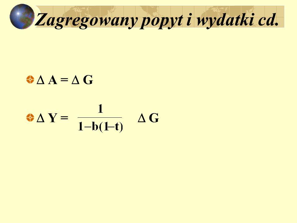 Zagregowany popyt i wydatki cd. A = G Y = G