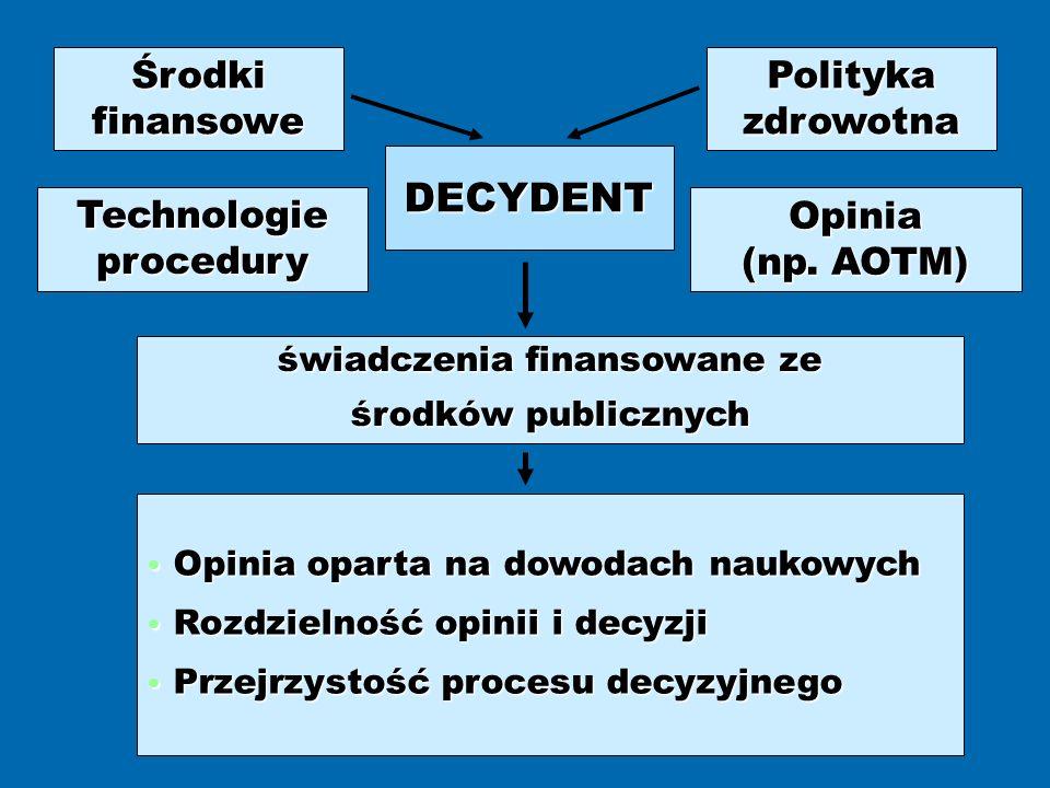 DECYDENT Środki finansowe Polityka zdrowotna Technologie procedury Opinia (np. AOTM) świadczenia finansowane ze środków publicznych Opinia oparta na d