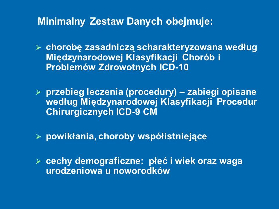 Minimalny Zestaw Danych obejmuje: chorobę zasadniczą scharakteryzowana według Międzynarodowej Klasyfikacji Chorób i Problemów Zdrowotnych ICD-10 przeb