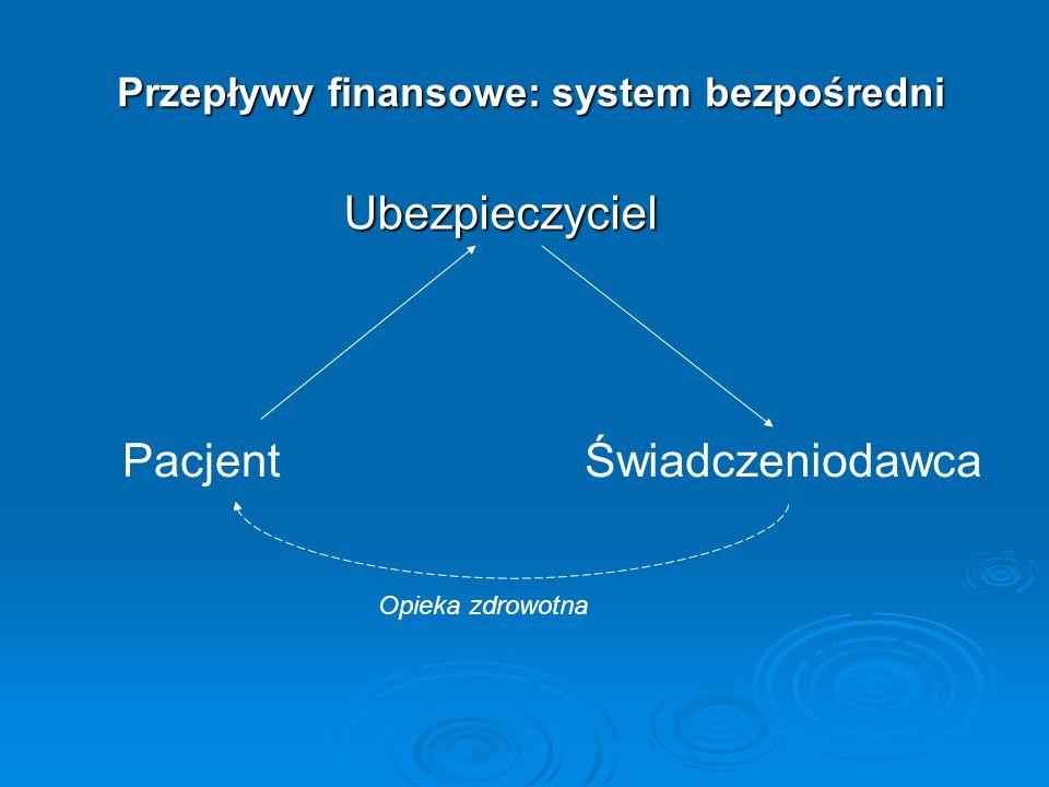 Przepływy finansowe: system bezpośredni Przepływy finansowe: system bezpośredni Ubezpieczyciel Ubezpieczyciel PacjentŚwiadczeniodawca Opieka zdrowotna