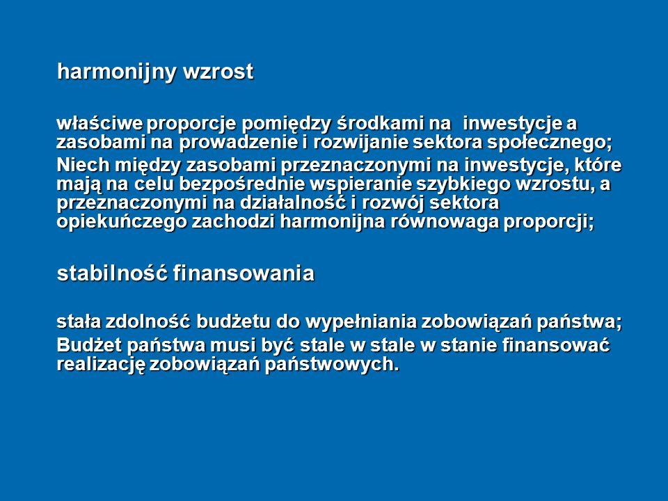 harmonijny wzrost właściwe proporcje pomiędzy środkami na inwestycje a zasobami na prowadzenie i rozwijanie sektora społecznego; Niech między zasobami