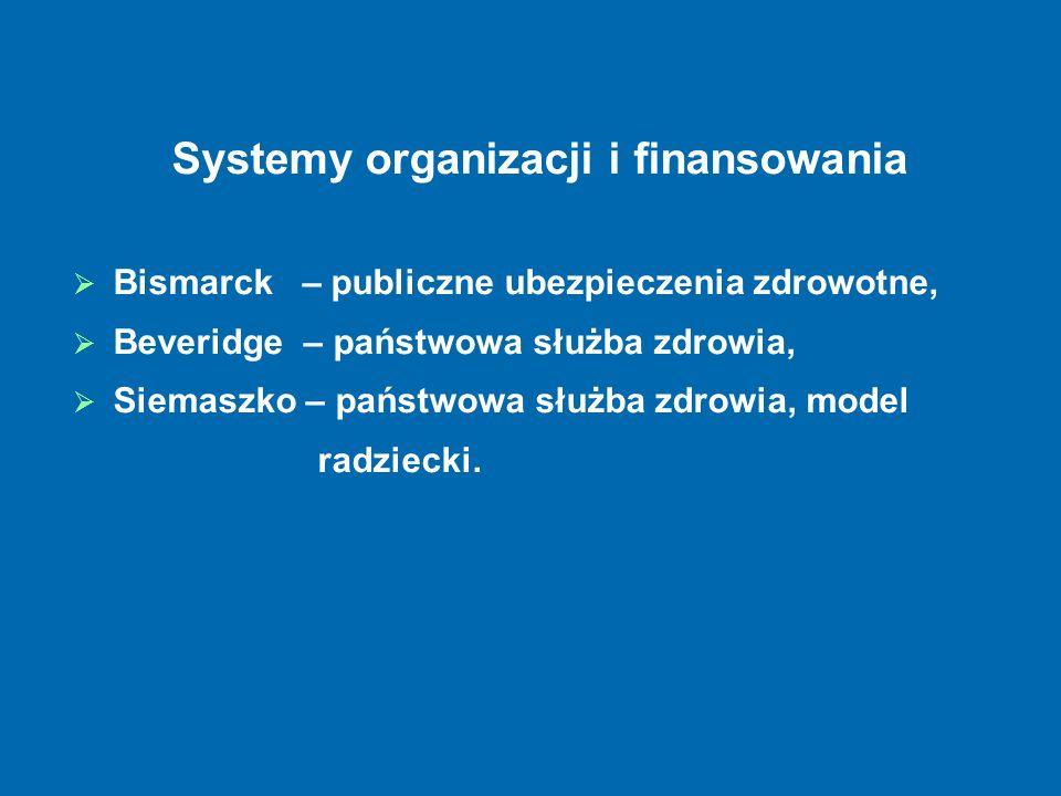 Systemy organizacji i finansowania Bismarck – publiczne ubezpieczenia zdrowotne, Beveridge – państwowa służba zdrowia, Siemaszko – państwowa służba zd
