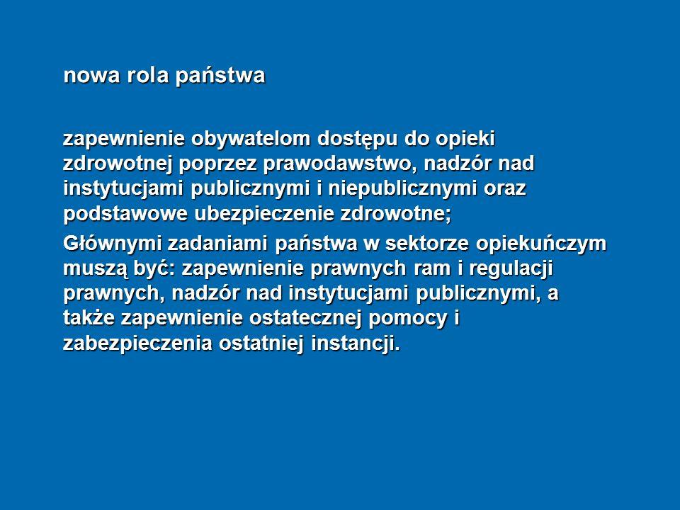 nowa rola państwa zapewnienie obywatelom dostępu do opieki zdrowotnej poprzez prawodawstwo, nadzór nad instytucjami publicznymi i niepublicznymi oraz