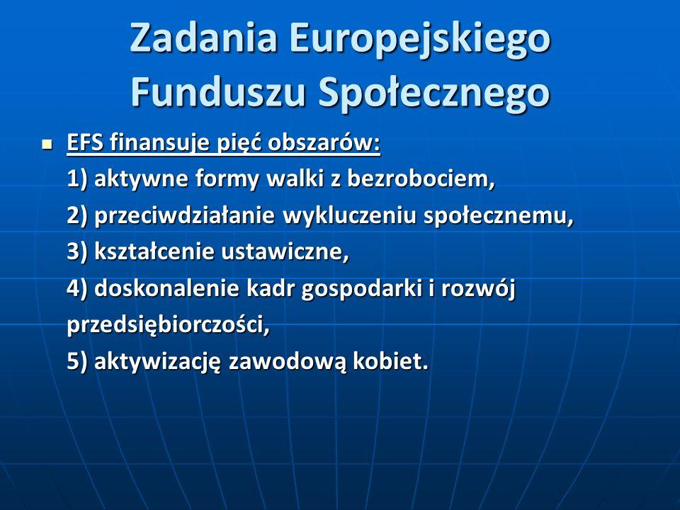 Zadania Europejskiego Funduszu Społecznego EFS finansuje pięć obszarów: 1) aktywne formy walki z bezrobociem, 2) przeciwdziałanie wykluczeniu społecznemu, 3) kształcenie ustawiczne, 4) doskonalenie kadr gospodarki i rozwój przedsiębiorczości, 5) aktywizację zawodową kobiet.