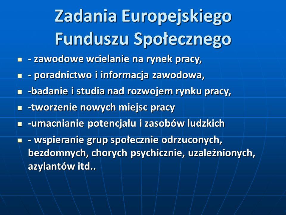 Zadania Europejskiego Funduszu Społecznego - zawodowe wcielanie na rynek pracy, - zawodowe wcielanie na rynek pracy, - poradnictwo i informacja zawodowa, - poradnictwo i informacja zawodowa, -badanie i studia nad rozwojem rynku pracy, -badanie i studia nad rozwojem rynku pracy, -tworzenie nowych miejsc pracy -tworzenie nowych miejsc pracy -umacnianie potencjału i zasobów ludzkich -umacnianie potencjału i zasobów ludzkich - wspieranie grup społecznie odrzuconych, bezdomnych, chorych psychicznie, uzależnionych, azylantów itd..