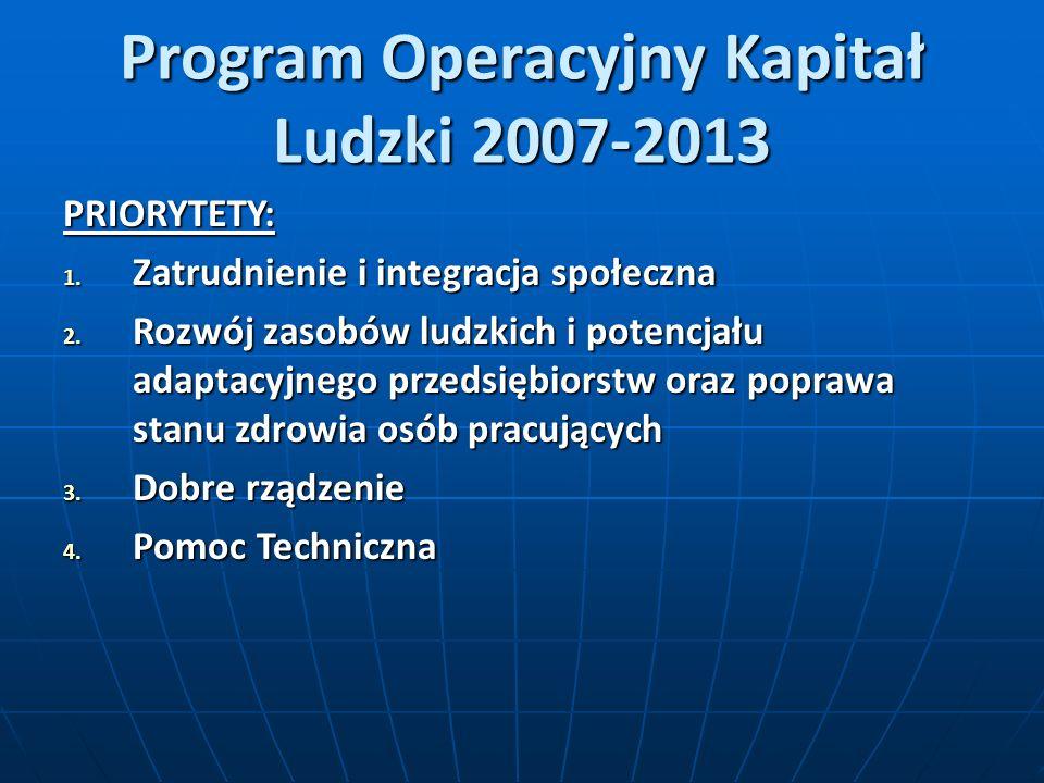 Program Operacyjny Kapitał Ludzki 2007-2013 PRIORYTETY: 1. Zatrudnienie i integracja społeczna 2. Rozwój zasobów ludzkich i potencjału adaptacyjnego p