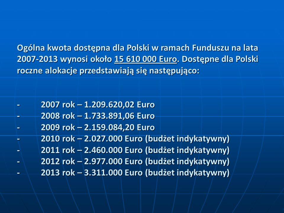 Ogólna kwota dostępna dla Polski w ramach Funduszu na lata 2007-2013 wynosi około 15 610 000 Euro. Dostępne dla Polski roczne alokacje przedstawiają s