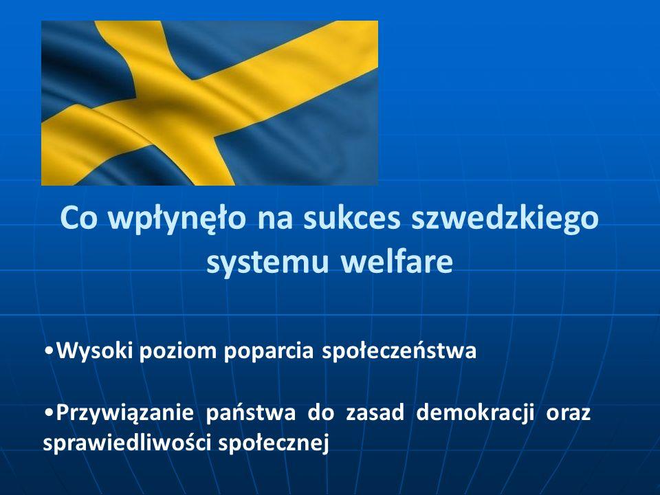Co wpłynęło na sukces szwedzkiego systemu welfare Wysoki poziom poparcia społeczeństwa Przywiązanie państwa do zasad demokracji oraz sprawiedliwości społecznej