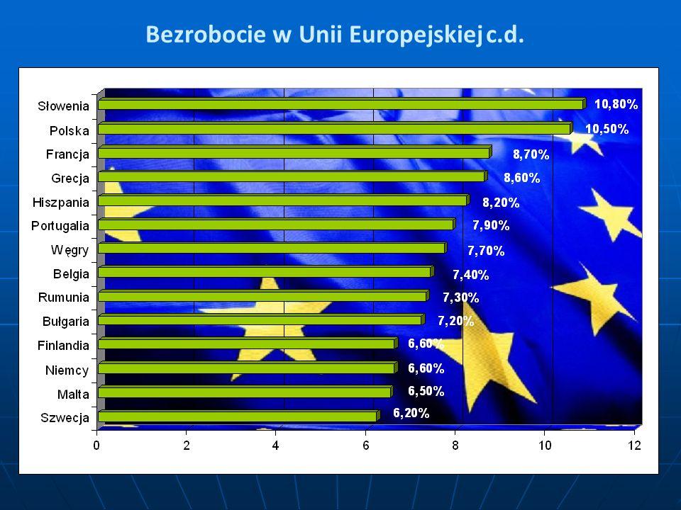 Bezrobocie w Unii Europejskiejc.d.