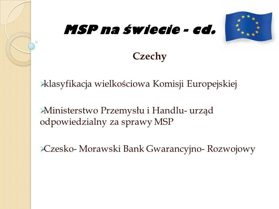 MSP na świecie - cd. Czechy klasyfikacja wielkościowa Komisji Europejskiej Ministerstwo Przemysłu i Handlu- urząd odpowiedzialny za sprawy MSP Czesko-