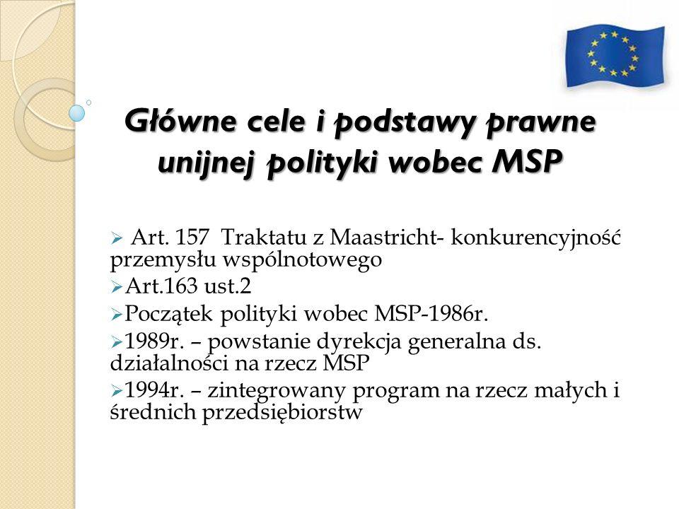 Główne cele i podstawy prawne unijnej polityki wobec MSP Art. 157 Traktatu z Maastricht- konkurencyjność przemysłu wspólnotowego Art.163 ust.2 Począte