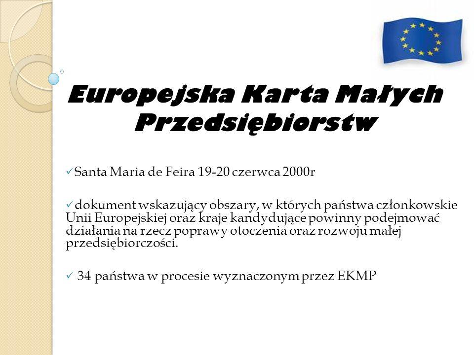 Europejska Karta Małych Przedsiębiorstw Santa Maria de Feira 19-20 czerwca 2000r dokument wskazujący obszary, w których państwa członkowskie Unii Euro
