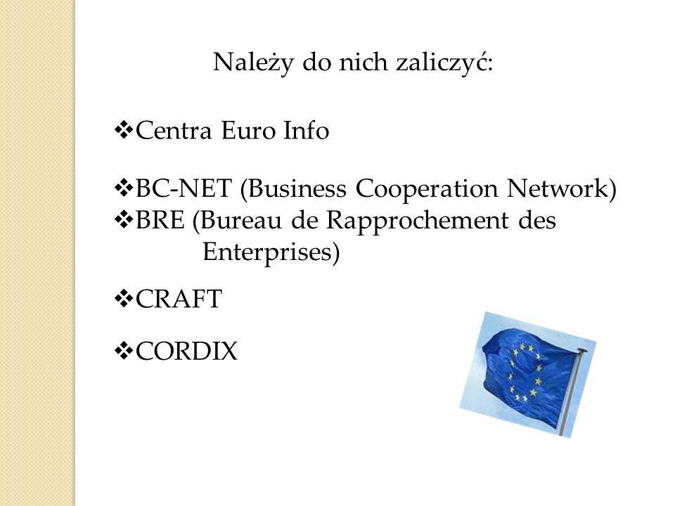 Centra Euro Info BC-NET (Business Cooperation Network) BRE (Bureau de Rapprochement des CRAFT Enterprises) CORDIX Należy do nich zaliczyć: