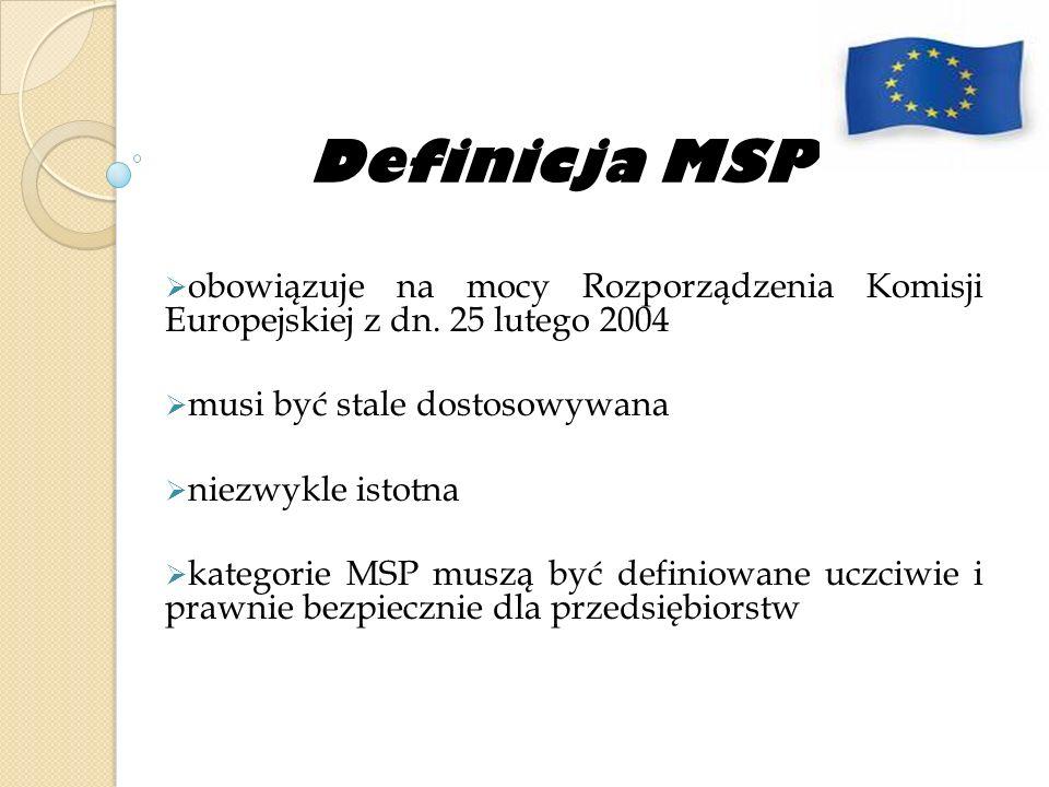 Definicja MSP obowiązuje na mocy Rozporządzenia Komisji Europejskiej z dn. 25 lutego 2004 musi być stale dostosowywana niezwykle istotna kategorie MSP