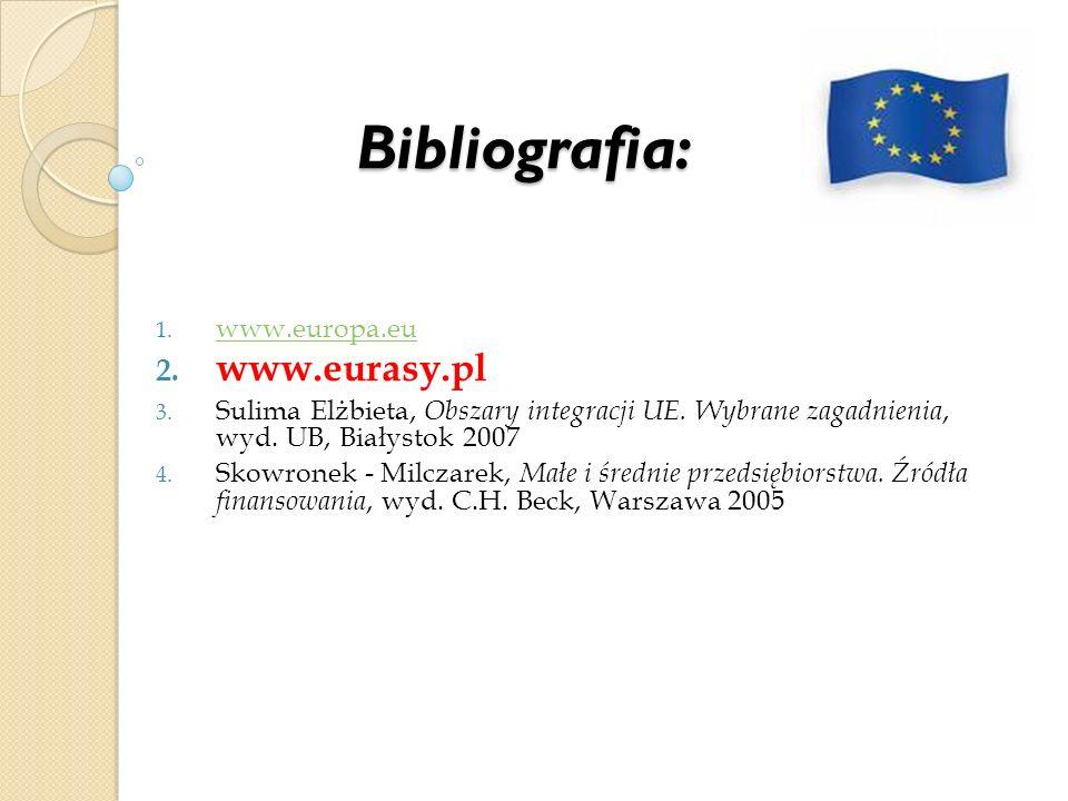 Bibliografia: 1. www.europa.eu www.europa.eu 2. www.eurasy.pl 3. Sulima Elżbieta, Obszary integracji UE. Wybrane zagadnienia, wyd. UB, Białystok 2007