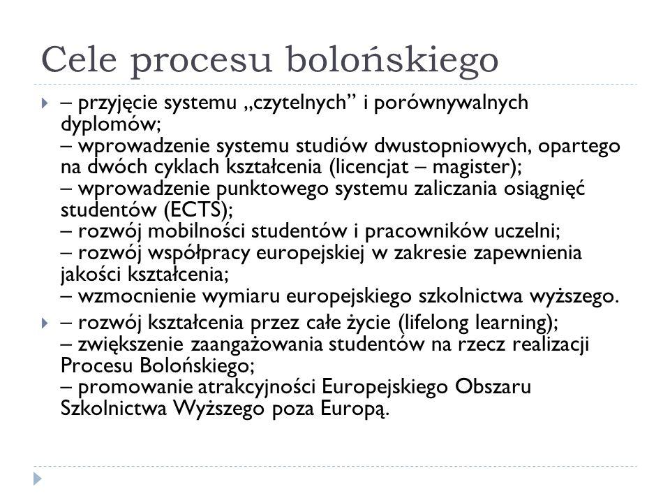 Cele procesu bolońskiego – przyjęcie systemu czytelnych i porównywalnych dyplomów; – wprowadzenie systemu studiów dwustopniowych, opartego na dwóch cy