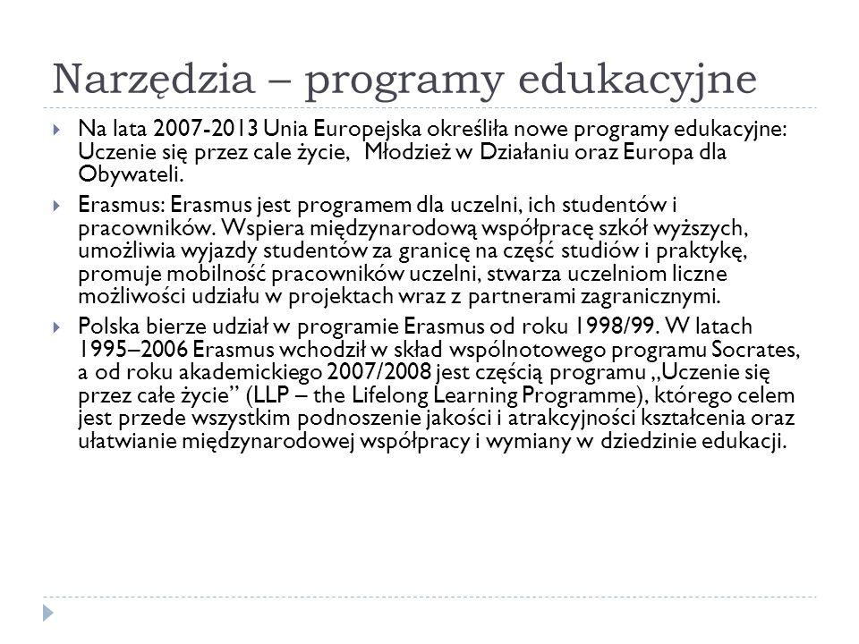 Narzędzia – programy edukacyjne Na lata 2007-2013 Unia Europejska określiła nowe programy edukacyjne: Uczenie się przez cale życie, Młodzież w Działan