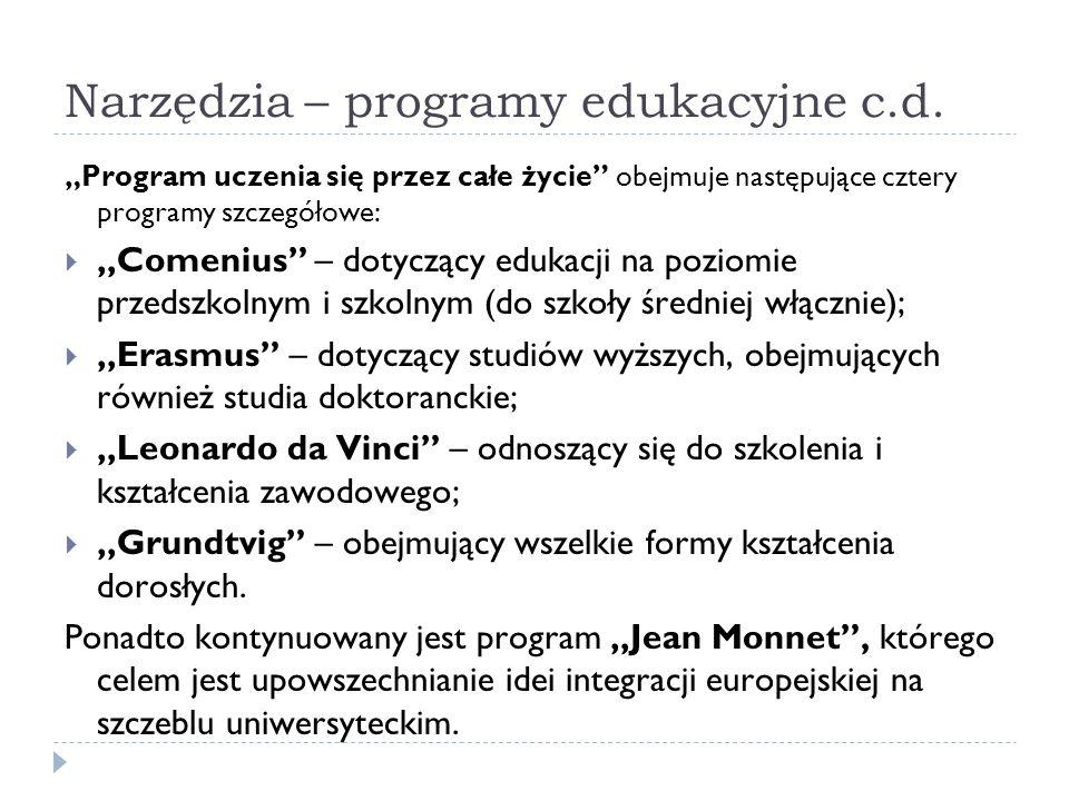 Narzędzia – programy edukacyjne c.d. Program uczenia się przez całe życie obejmuje następujące cztery programy szczegółowe: Comenius – dotyczący eduka