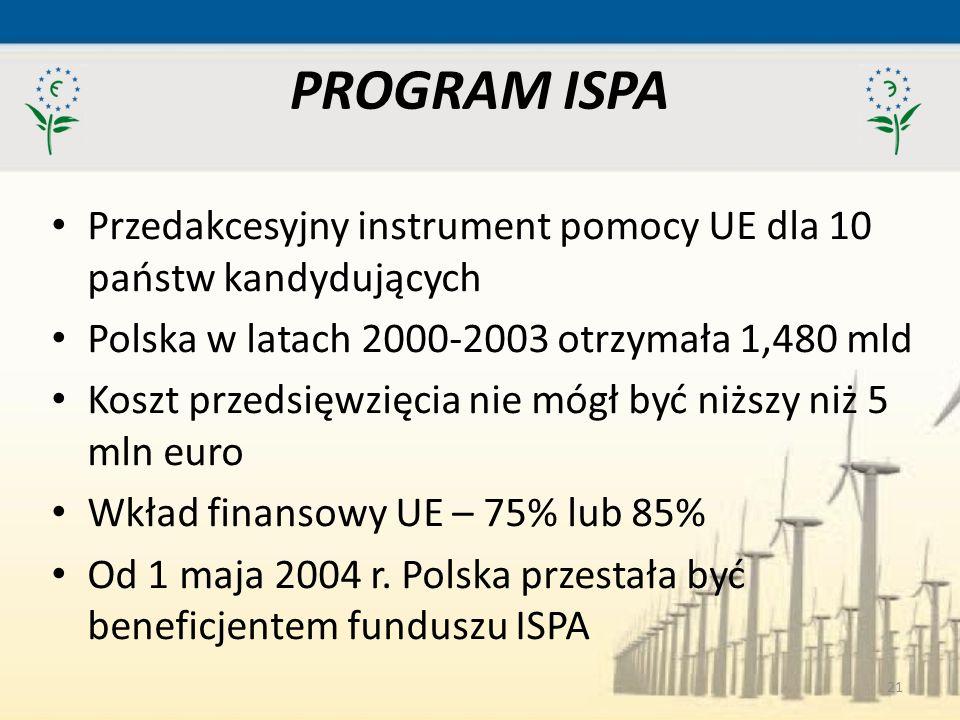 21 PROGRAM ISPA Przedakcesyjny instrument pomocy UE dla 10 państw kandydujących Polska w latach 2000-2003 otrzymała 1,480 mld Koszt przedsięwzięcia ni