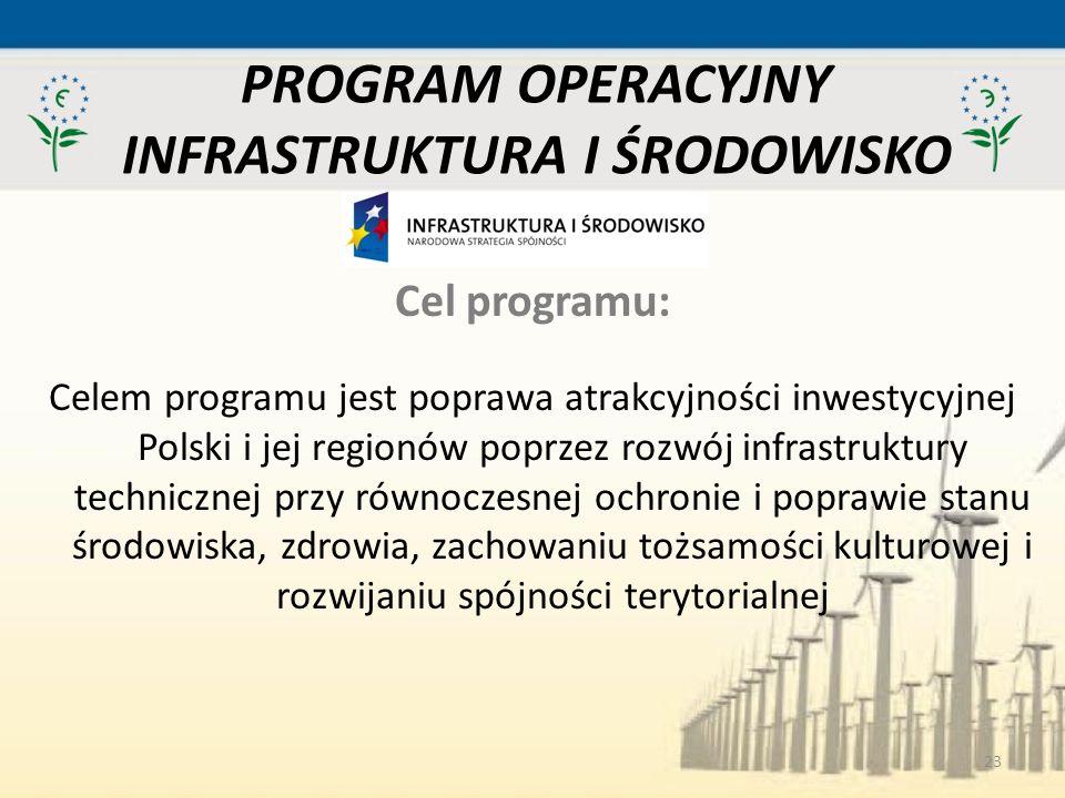 23 Celem programu jest poprawa atrakcyjności inwestycyjnej Polski i jej regionów poprzez rozwój infrastruktury technicznej przy równoczesnej ochronie