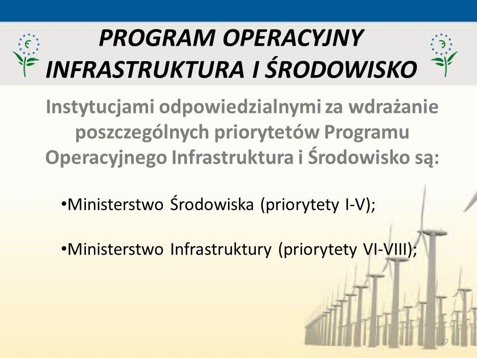 27 PROGRAM OPERACYJNY INFRASTRUKTURA I ŚRODOWISKO Instytucjami odpowiedzialnymi za wdrażanie poszczególnych priorytetów Programu Operacyjnego Infrastr