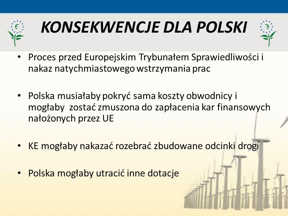 38 KONSEKWENCJE DLA POLSKI Proces przed Europejskim Trybunałem Sprawiedliwości i nakaz natychmiastowego wstrzymania prac Polska musiałaby pokryć sama