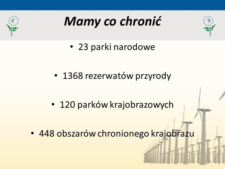 53 Mamy co chronić 23 parki narodowe 1368 rezerwatów przyrody 120 parków krajobrazowych 448 obszarów chronionego krajobrazu