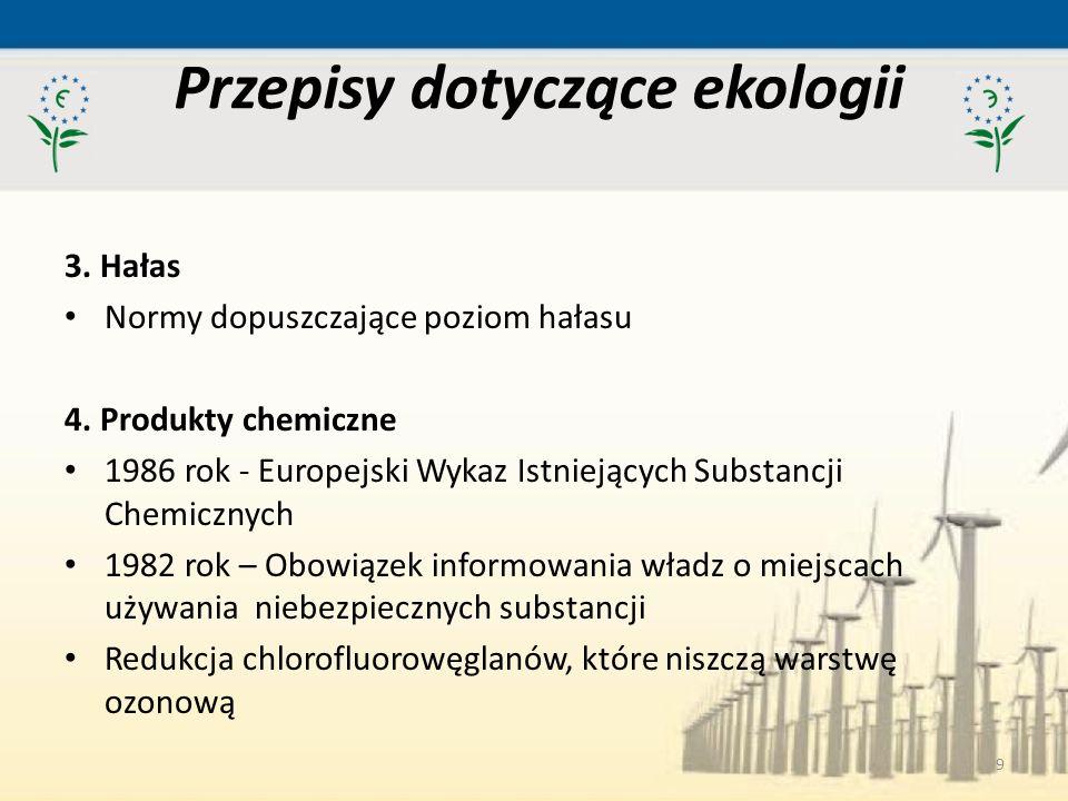 9 Przepisy dotyczące ekologii 3. Hałas Normy dopuszczające poziom hałasu 4. Produkty chemiczne 1986 rok - Europejski Wykaz Istniejących Substancji Che