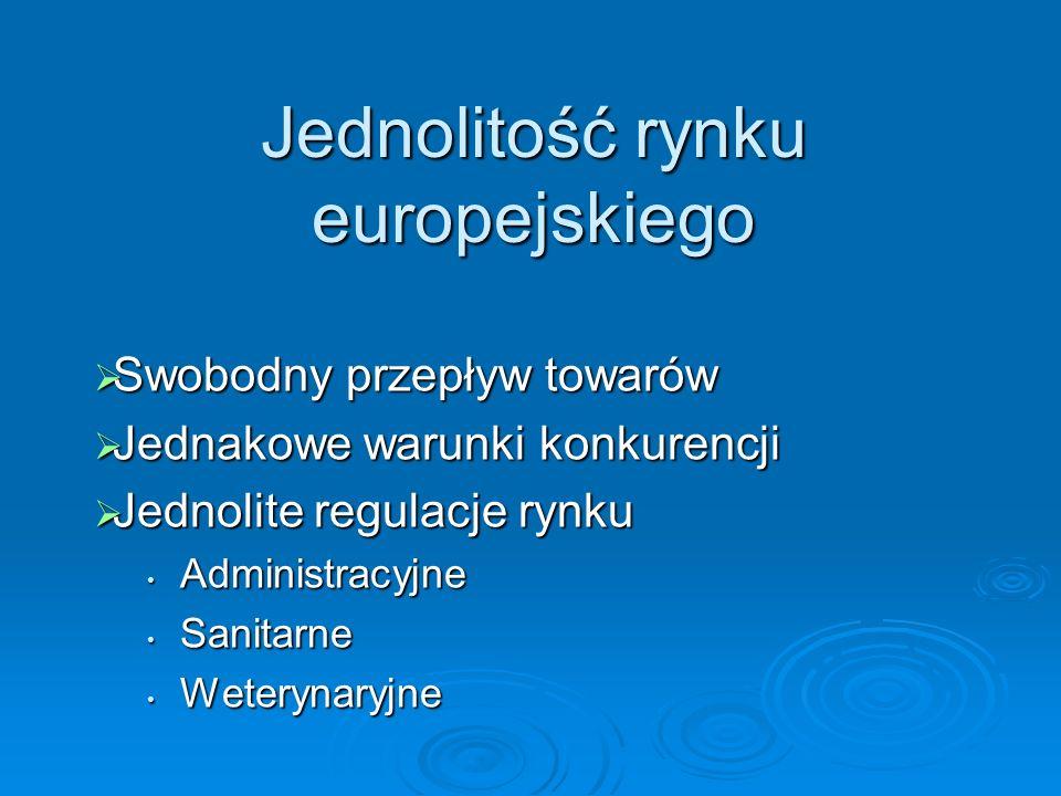 Jednolitość rynku europejskiego Swobodny przepływ towarów Swobodny przepływ towarów Jednakowe warunki konkurencji Jednakowe warunki konkurencji Jednol