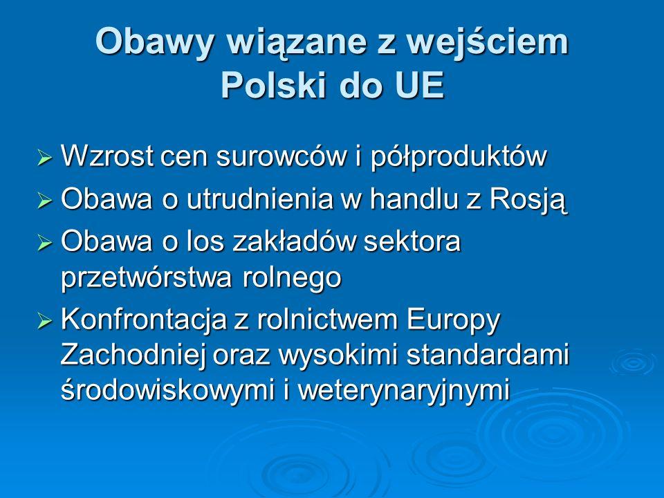 Obawy wiązane z wejściem Polski do UE Wzrost cen surowców i półproduktów Wzrost cen surowców i półproduktów Obawa o utrudnienia w handlu z Rosją Obawa