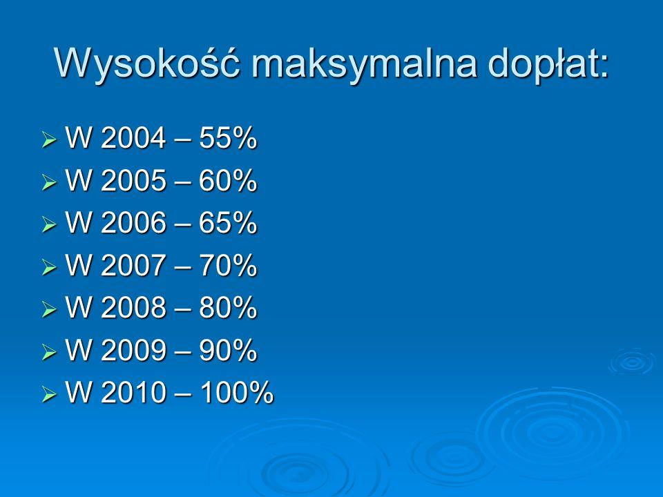 Wysokość maksymalna dopłat: W 2004 – 55% W 2004 – 55% W 2005 – 60% W 2005 – 60% W 2006 – 65% W 2006 – 65% W 2007 – 70% W 2007 – 70% W 2008 – 80% W 200