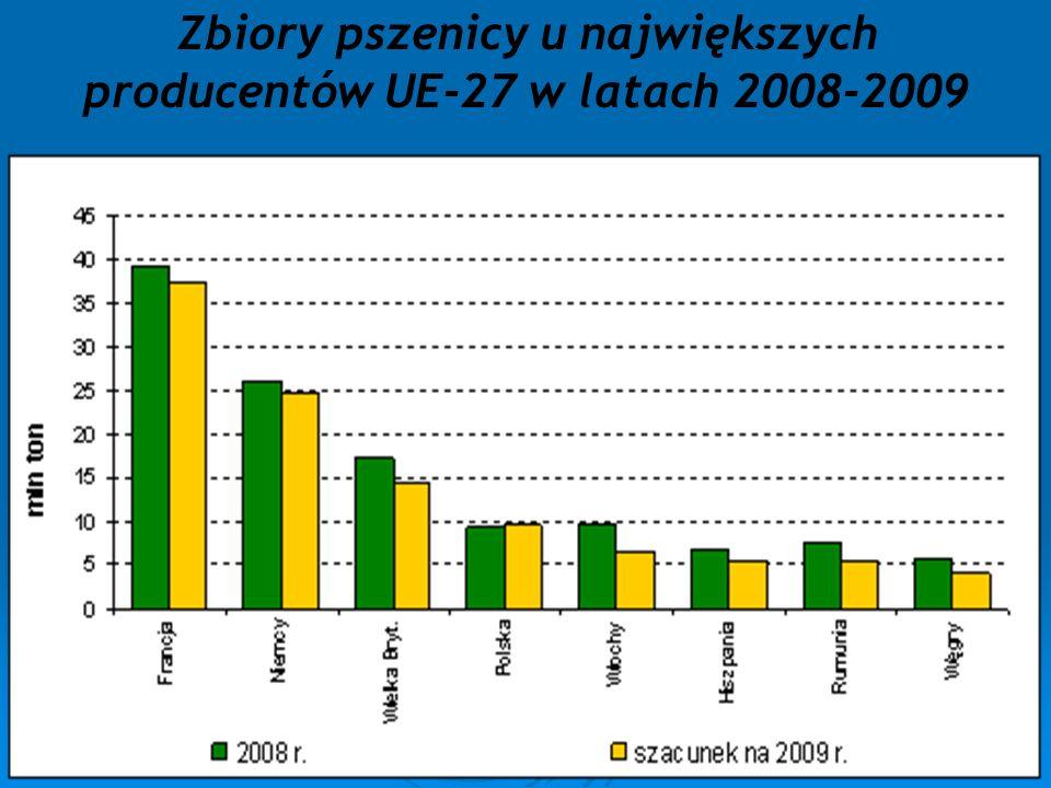 Zbiory pszenicy u największych producentów UE-27 w latach 2008-2009