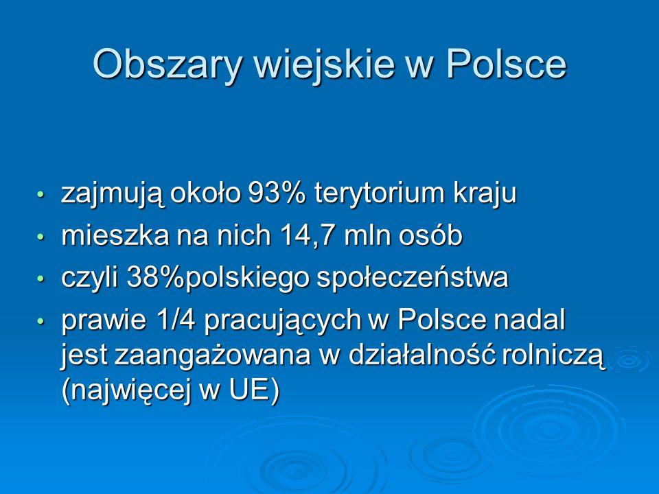 Obszary wiejskie w Polsce zajmują około 93% terytorium kraju zajmują około 93% terytorium kraju mieszka na nich 14,7 mln osób mieszka na nich 14,7 mln